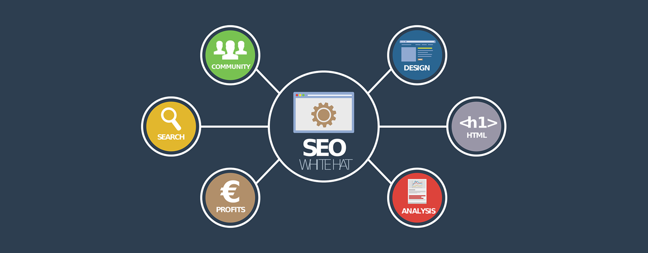 On Page SEO Checks That You Should Run On a Periodic Basis on Your Website